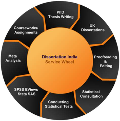 How to write mba dissertation proposal